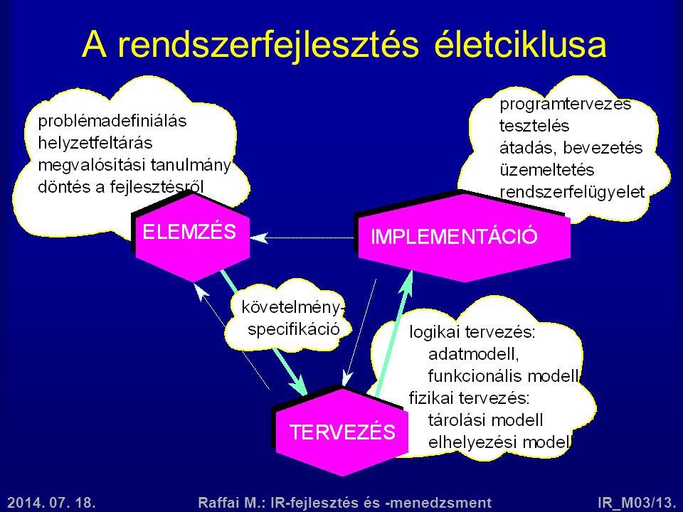 2014. 07. 18.Raffai M.: IR-fejlesztés és -menedzsmentIR_M03/13. A rendszerfejlesztés életciklusa