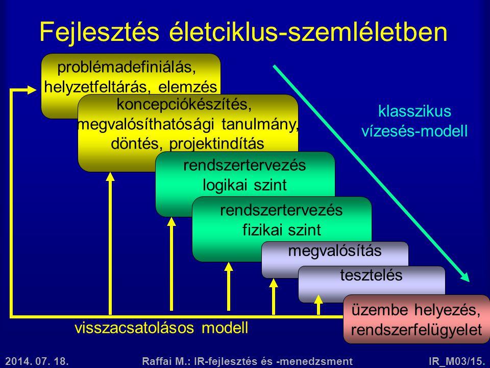 2014. 07. 18.Raffai M.: IR-fejlesztés és -menedzsmentIR_M03/15. Fejlesztés életciklus-szemléletben problémadefiniálás, helyzetfeltárás, elemzés koncep