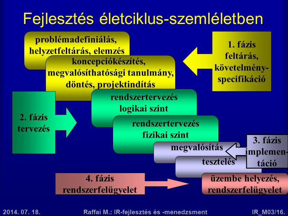 2014. 07. 18.Raffai M.: IR-fejlesztés és -menedzsmentIR_M03/16. Fejlesztés életciklus-szemléletben problémadefiniálás, helyzetfeltárás, elemzés koncep