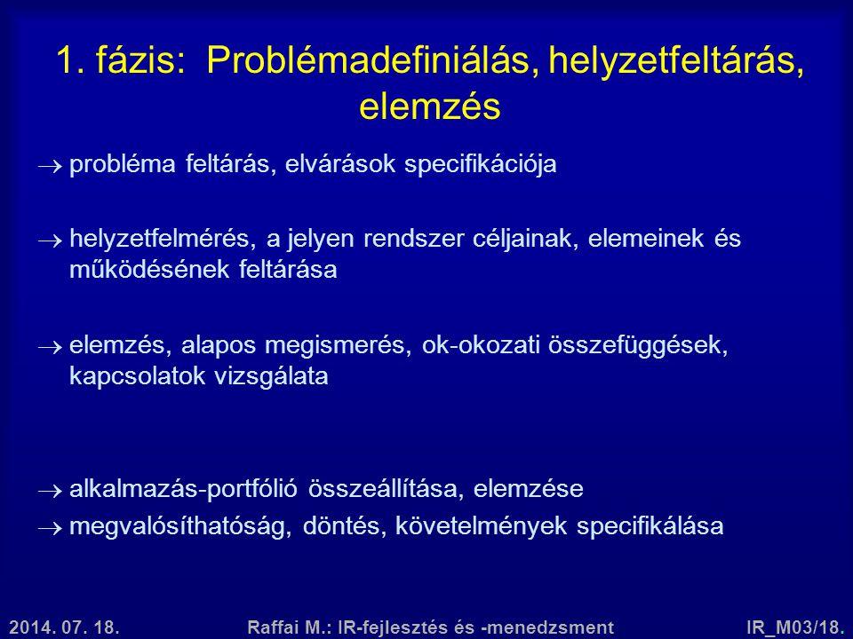 2014. 07. 18.Raffai M.: IR-fejlesztés és -menedzsmentIR_M03/18. 1. fázis: Problémadefiniálás, helyzetfeltárás, elemzés  probléma feltárás, elvárások