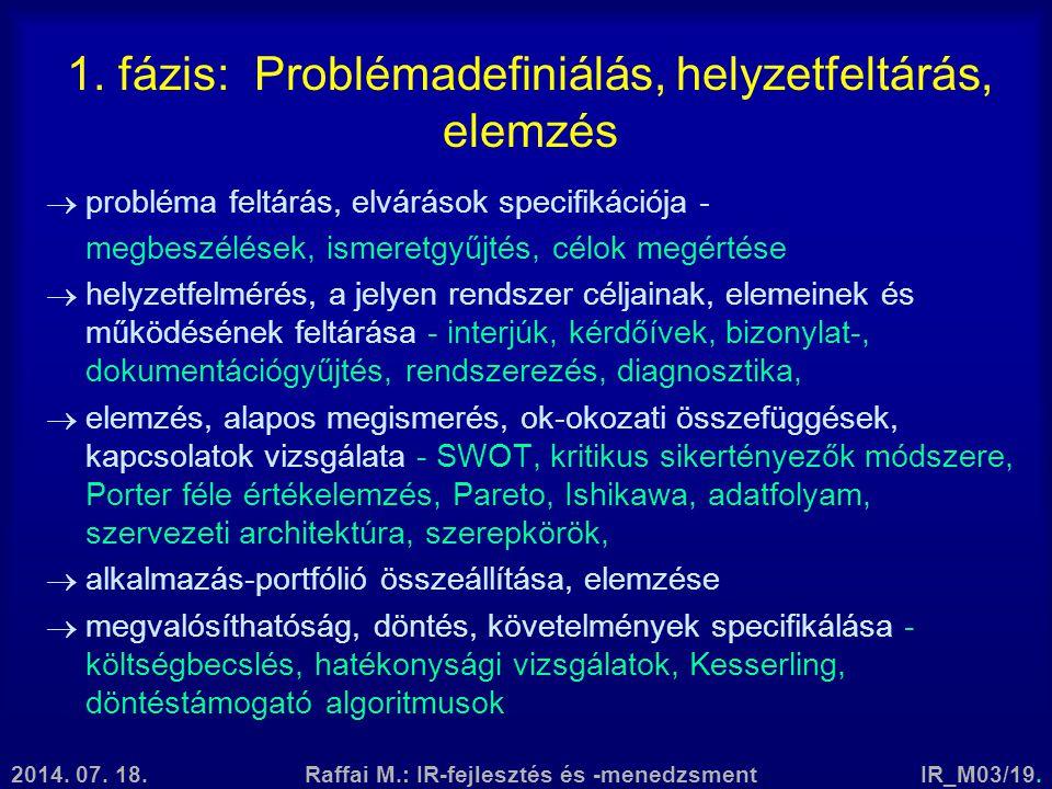 2014. 07. 18.Raffai M.: IR-fejlesztés és -menedzsmentIR_M03/19. 1. fázis: Problémadefiniálás, helyzetfeltárás, elemzés  probléma feltárás, elvárások
