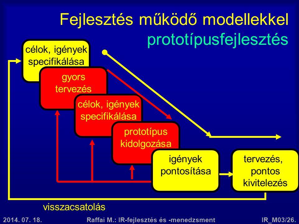 2014. 07. 18.Raffai M.: IR-fejlesztés és -menedzsmentIR_M03/26. Fejlesztés működő modellekkel prototípusfejlesztés célok, igények specifikálása gyors