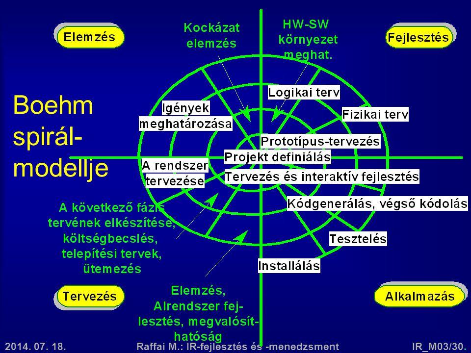 2014. 07. 18.Raffai M.: IR-fejlesztés és -menedzsmentIR_M03/30. Boehm spirál- modellje