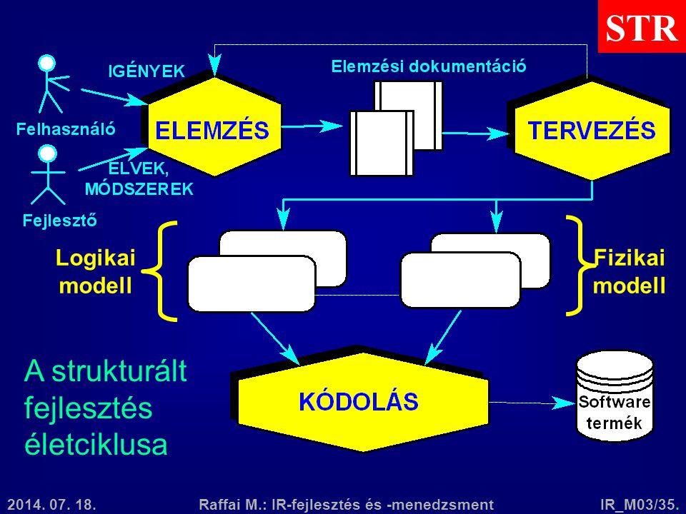 2014. 07. 18.Raffai M.: IR-fejlesztés és -menedzsmentIR_M03/35. A strukturált fejlesztés életciklusa STR Logikai modell Fizikai modell