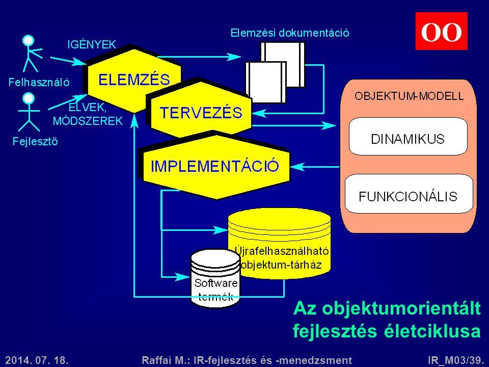 2014. 07. 18.Raffai M.: IR-fejlesztés és -menedzsmentIR_M03/39. Az objektumorientált fejlesztés életciklusa OO