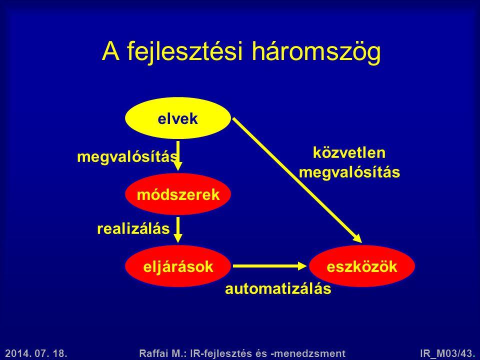 2014. 07. 18.Raffai M.: IR-fejlesztés és -menedzsmentIR_M03/43. A fejlesztési háromszög elvek módszerek eljárásokeszközök megvalósítás realizálás auto