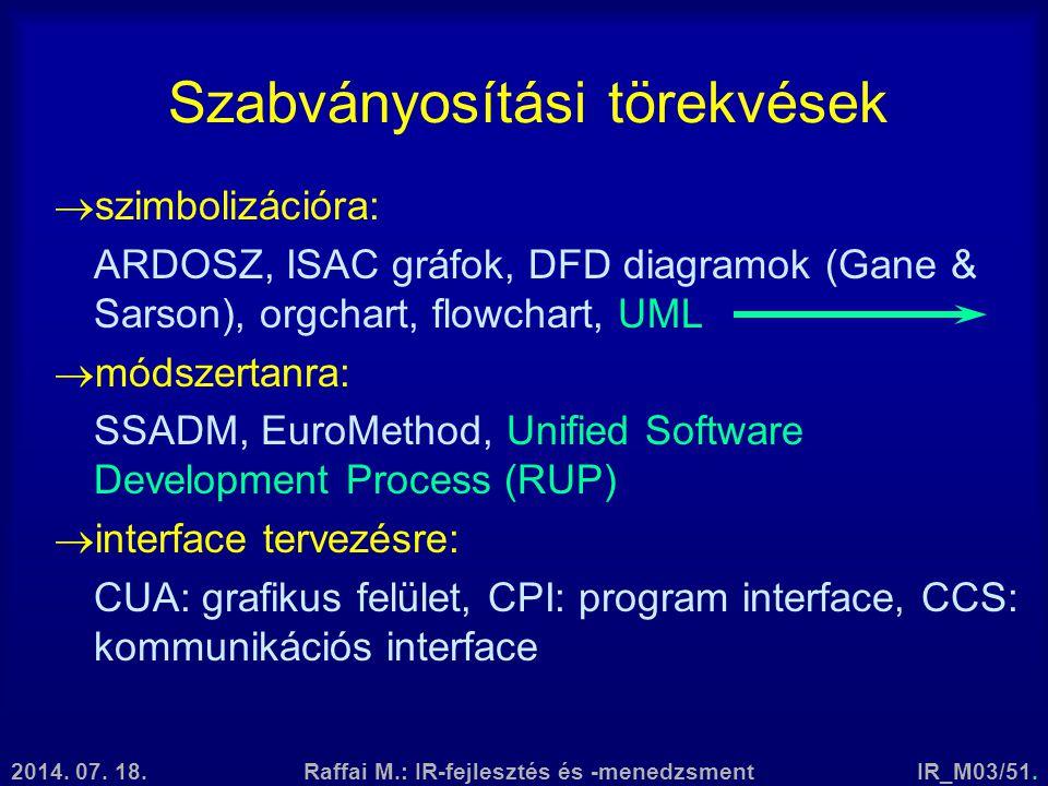 2014. 07. 18.Raffai M.: IR-fejlesztés és -menedzsmentIR_M03/51. Szabványosítási törekvések  szimbolizációra: ARDOSZ, ISAC gráfok, DFD diagramok (Gane