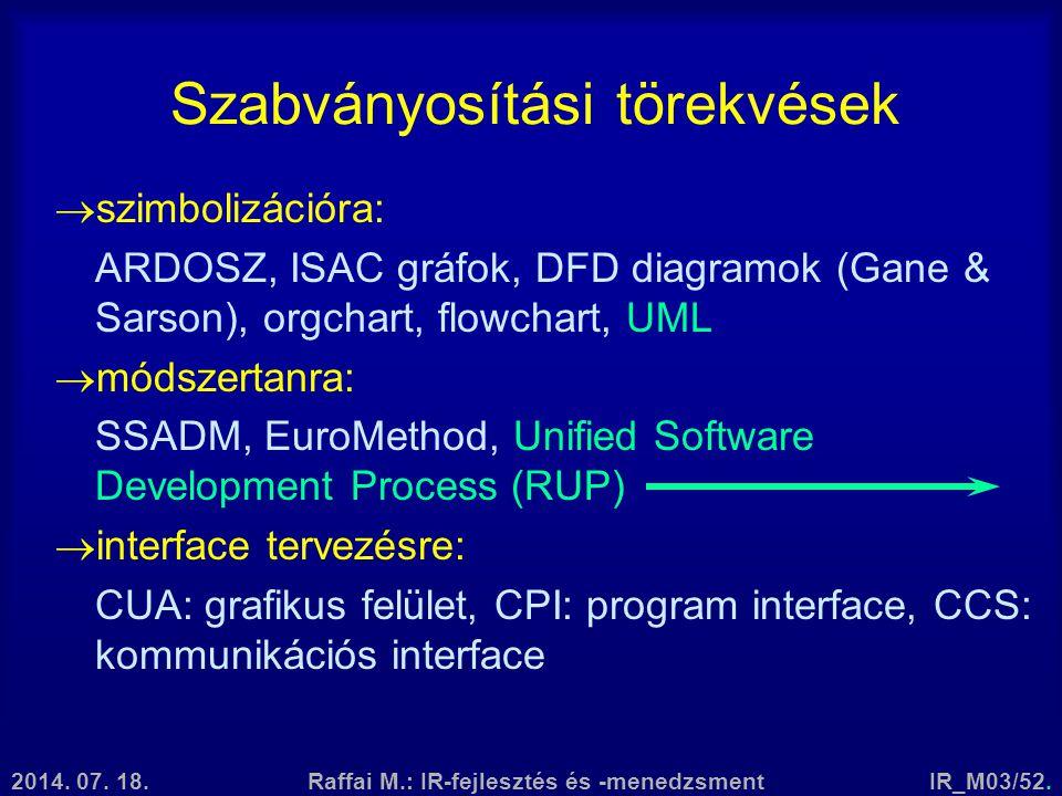2014. 07. 18.Raffai M.: IR-fejlesztés és -menedzsmentIR_M03/52. Szabványosítási törekvések  szimbolizációra: ARDOSZ, ISAC gráfok, DFD diagramok (Gane