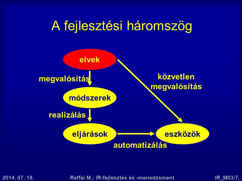 2014. 07. 18.Raffai M.: IR-fejlesztés és -menedzsmentIR_M03/7. A fejlesztési háromszög elvek módszerek eljárásokeszközök megvalósítás realizálás autom
