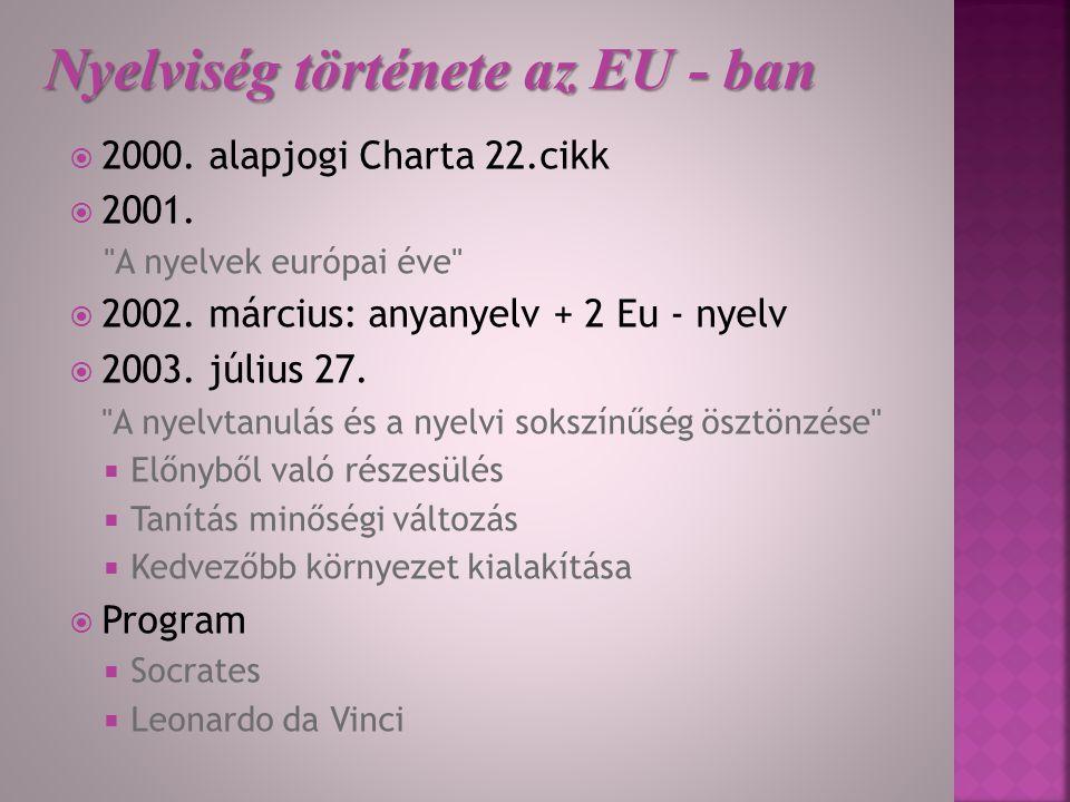  2005.szeptember 26. Nyelvek Európai Napja  2005.