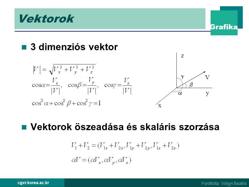 Grafika Fordította: Völgyi Beatrix cgvr.korea.ac.kr Vektorok 3 dimenziós vektor Vektorok öszeadása és skaláris szorzása    V x z y