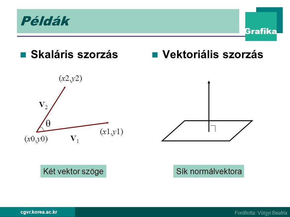 Grafika Fordította: Völgyi Beatrix cgvr.korea.ac.kr Példák Skaláris szorzás Vektoriális szorzás Sík normálvektora  V2V2 V1V1 Két vektor szöge (x2,y2)