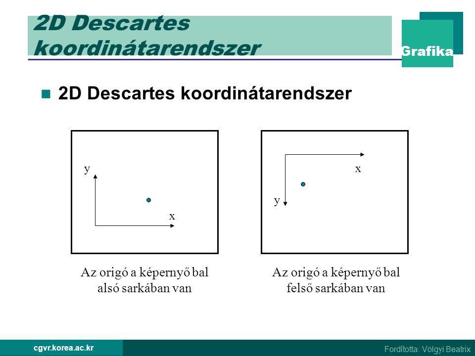 Grafika Fordította: Völgyi Beatrix cgvr.korea.ac.kr 2D Descartes koordinátarendszer Az origó a képernyő bal alsó sarkában van y x y x Az origó a képer