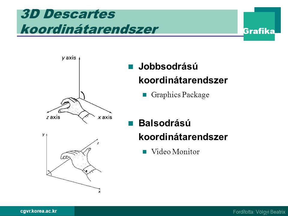 Grafika Fordította: Völgyi Beatrix cgvr.korea.ac.kr 3D Descartes koordinátarendszer Jobbsodrású koordinátarendszer Graphics Package Balsodrású koordin