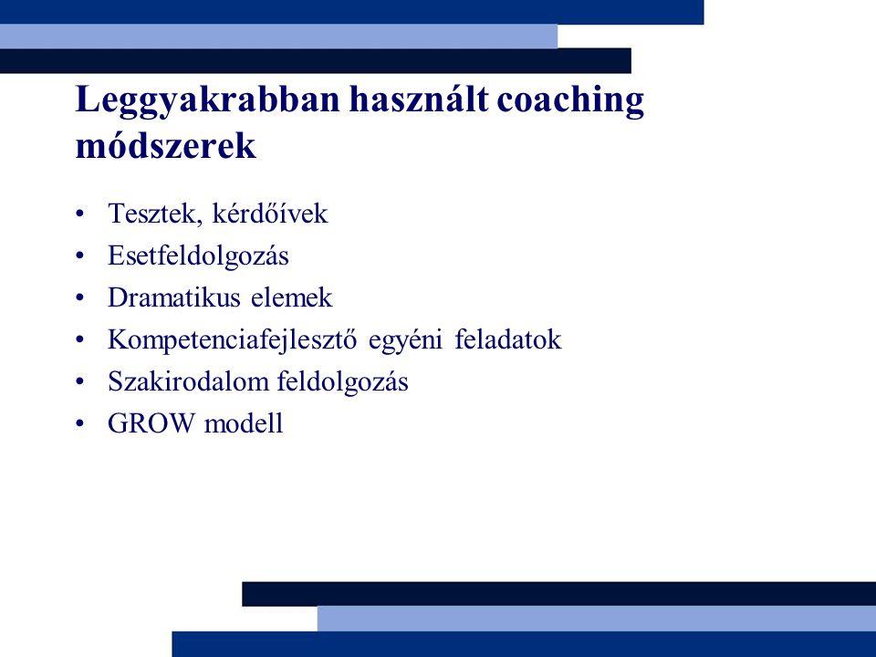 Leggyakrabban használt coaching módszerek Tesztek, kérdőívek Esetfeldolgozás Dramatikus elemek Kompetenciafejlesztő egyéni feladatok Szakirodalom feldolgozás GROW modell