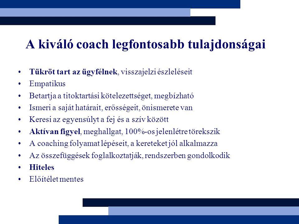 A kiváló coach legfontosabb tulajdonságai Tükröt tart az ügyfélnek, visszajelzi észleléseit Empatikus Betartja a titoktartási kötelezettséget, megbízh