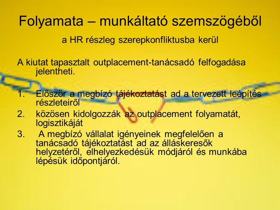 Folyamata – munkáltató szemszögéből a HR részleg szerepkonfliktusba kerül A kiutat tapasztalt outplacement-tanácsadó felfogadása jelentheti. 1.Először