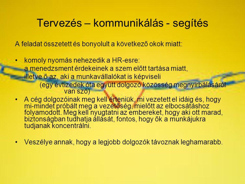 Tervezés – kommunikálás - segítés A feladat összetett és bonyolult a következő okok miatt: komoly nyomás nehezedik a HR-esre: a menedzsment érdekeinek