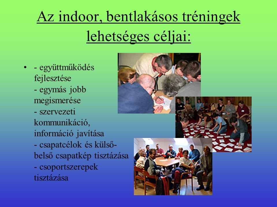 Az indoor, bentlakásos tréningek lehetséges céljai: - együttműködés fejlesztése - egymás jobb megismerése - szervezeti kommunikáció, információ javítása - csapatcélok és külső- belső csapatkép tisztázása - csoportszerepek tisztázása