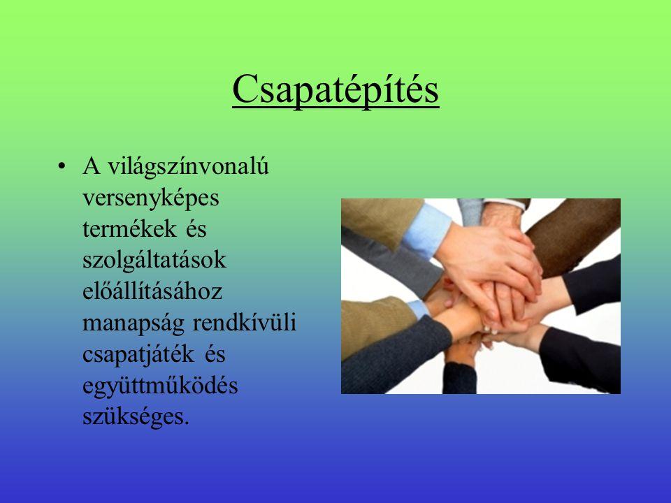 Csapatépítés A világszínvonalú versenyképes termékek és szolgáltatások előállításához manapság rendkívüli csapatjáték és együttműködés szükséges.