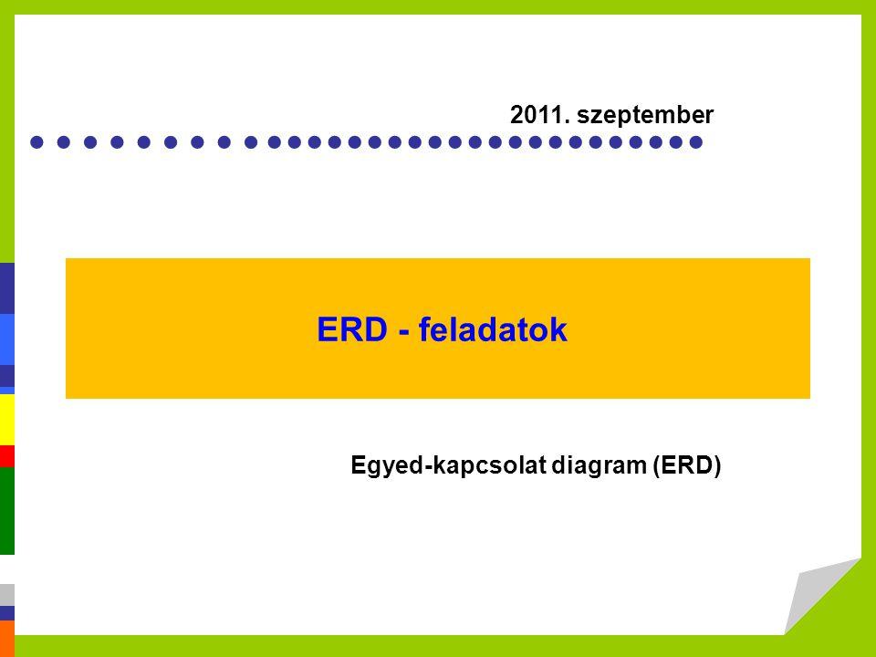 ………...................... ERD - feladatok 2011. szeptember Egyed-kapcsolat diagram (ERD)
