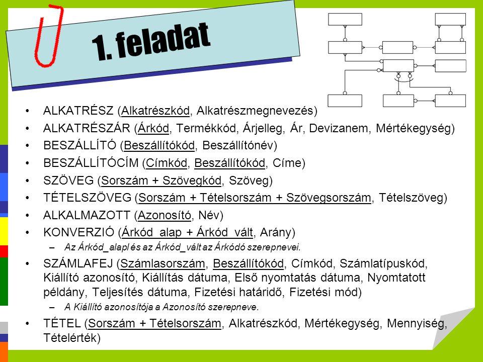 1. feladat ALKATRÉSZ (Alkatrészkód, Alkatrészmegnevezés) ALKATRÉSZÁR (Árkód, Termékkód, Árjelleg, Ár, Devizanem, Mértékegység) BESZÁLLÍTÓ (Beszállítók