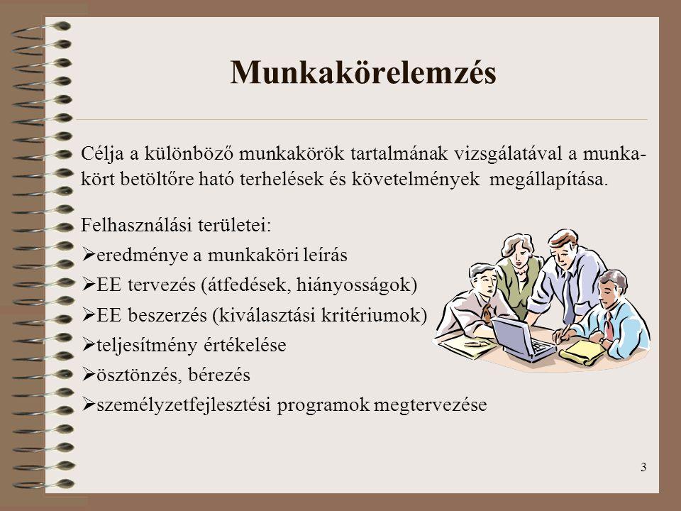 3 Munkakörelemzés Célja a különböző munkakörök tartalmának vizsgálatával a munka- kört betöltőre ható terhelések és követelmények megállapítása.