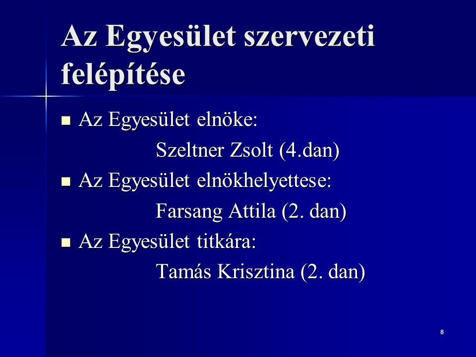 19 Honlapról Elérhetőség: www.szeltner-aikido.hu www.szeltner-aikido.hu A honlapon mindig az aktuális információkat találja az oda látogató.