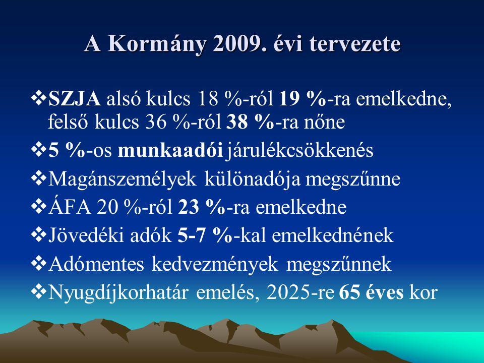 A Kormány 2009.
