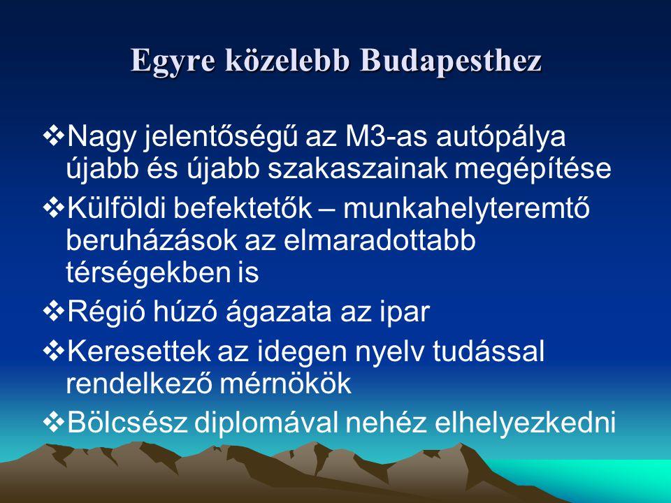 Egyre közelebb Budapesthez  Nagy jelentőségű az M3-as autópálya újabb és újabb szakaszainak megépítése  Külföldi befektetők – munkahelyteremtő beruházások az elmaradottabb térségekben is  Régió húzó ágazata az ipar  Keresettek az idegen nyelv tudással rendelkező mérnökök  Bölcsész diplomával nehéz elhelyezkedni