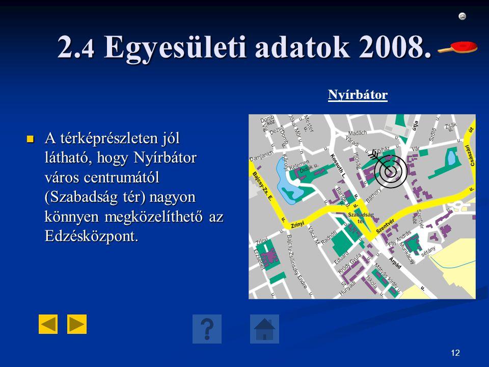 12 2. 4 Egyesületi adatok 2008. A térképrészleten jól látható, hogy Nyírbátor város centrumától (Szabadság tér) nagyon könnyen megközelíthető az Edzés
