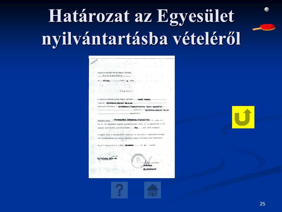 25 Határozat az Egyesület nyilvántartásba vételéről