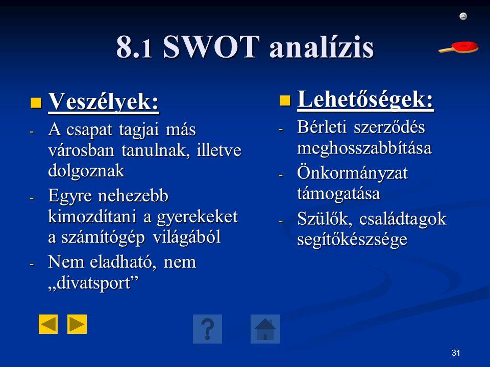 31 8. 1 SWOT analízis Veszélyek: Veszélyek: - A csapat tagjai más városban tanulnak, illetve dolgoznak - Egyre nehezebb kimozdítani a gyerekeket a szá