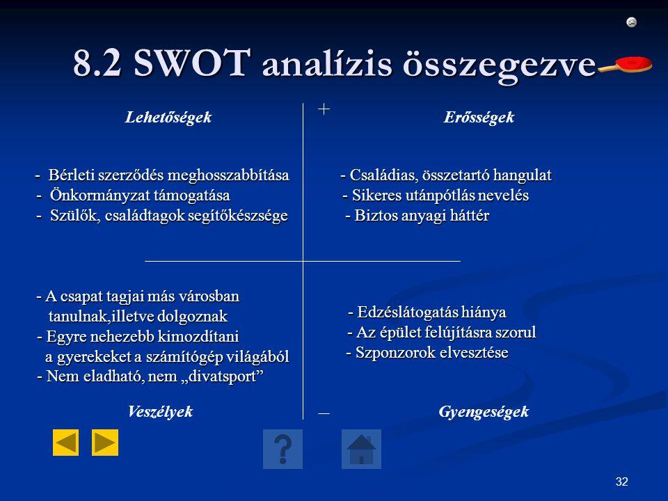 32 8. 2 SWOT analízis összegezve ErősségekLehetőségek GyengeségekVeszélyek - Családias, összetartó hangulat - Családias, összetartó hangulat - Sikeres