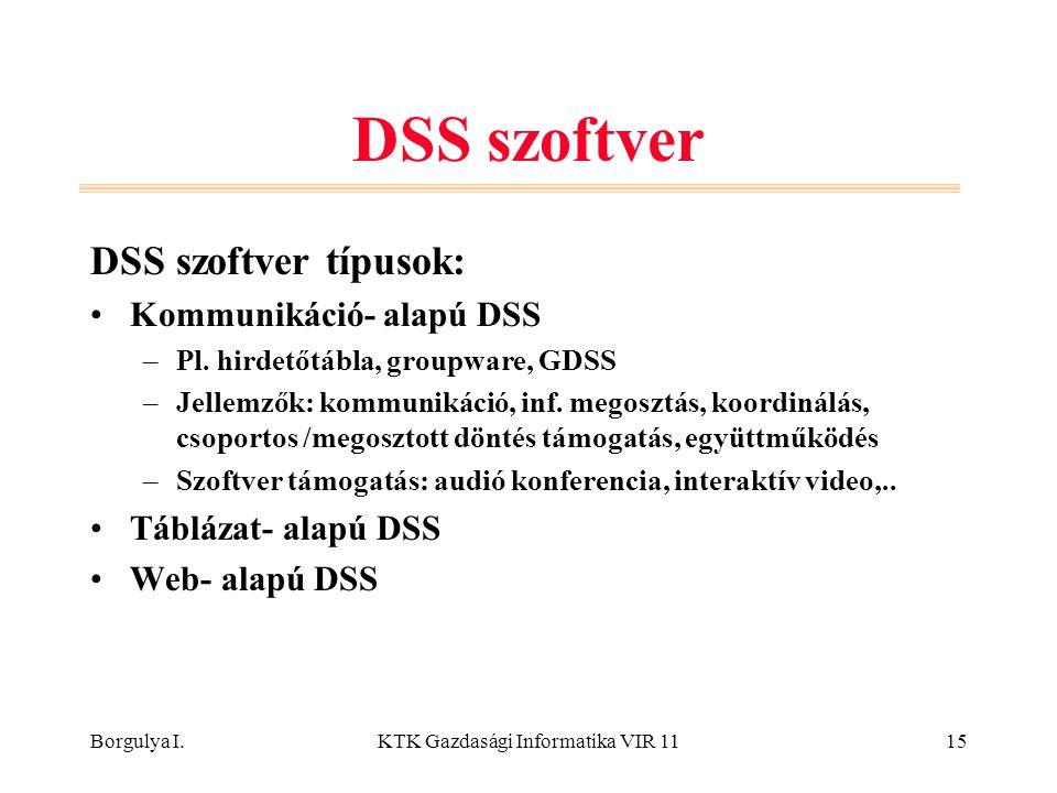 Borgulya I.KTK Gazdasági Informatika VIR 1115 DSS szoftver DSS szoftver típusok: Kommunikáció- alapú DSS –Pl. hirdetőtábla, groupware, GDSS –Jellemzők