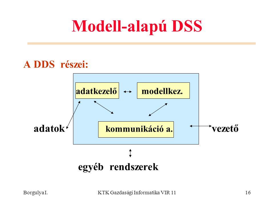 Borgulya I.KTK Gazdasági Informatika VIR 1116 Modell-alapú DSS A DDS részei: adatkezelő modellkez. adatok kommunikáció a. vezető egyéb rendszerek