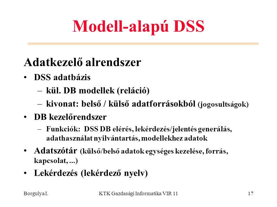 Borgulya I.KTK Gazdasági Informatika VIR 1117 Modell-alapú DSS Adatkezelő alrendszer DSS adatbázis –kül. DB modellek (reláció) –kivonat: belső / külső