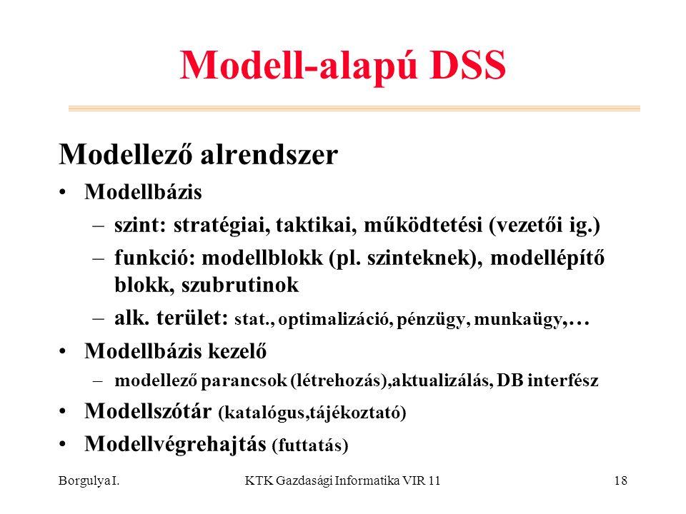 Borgulya I.KTK Gazdasági Informatika VIR 1118 Modell-alapú DSS Modellező alrendszer Modellbázis –szint: stratégiai, taktikai, működtetési (vezetői ig.