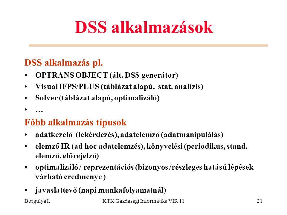 Borgulya I.KTK Gazdasági Informatika VIR 1121 DSS alkalmazások DSS alkalmazás pl. OPTRANS OBJECT (ált. DSS generátor) Visual IFPS/PLUS (táblázat alapú