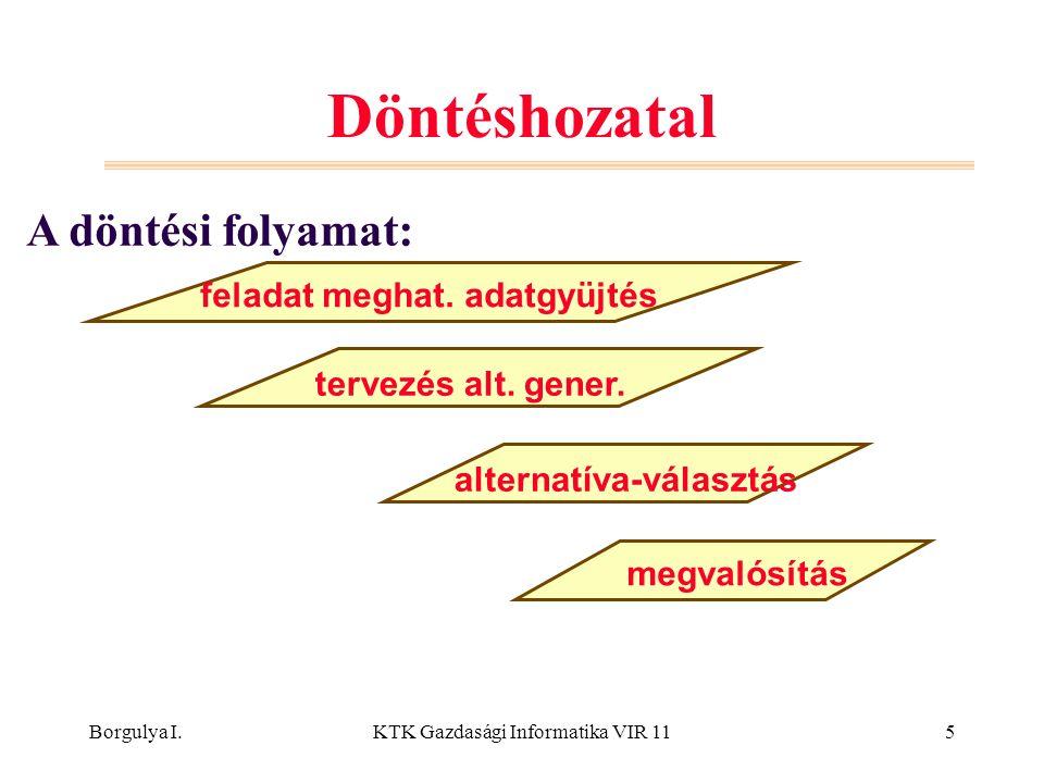 Borgulya I.KTK Gazdasági Informatika VIR 116 Döntéshozatal A döntési folyamat szakaszai feladat-meghatározás, adatgyűjtés –probléma észlelés, probléma azonosítás, –adatgyűjtés –strukturáltság (jól/rosszul/nem) programozható: munka ütemezés, számlázás,..
