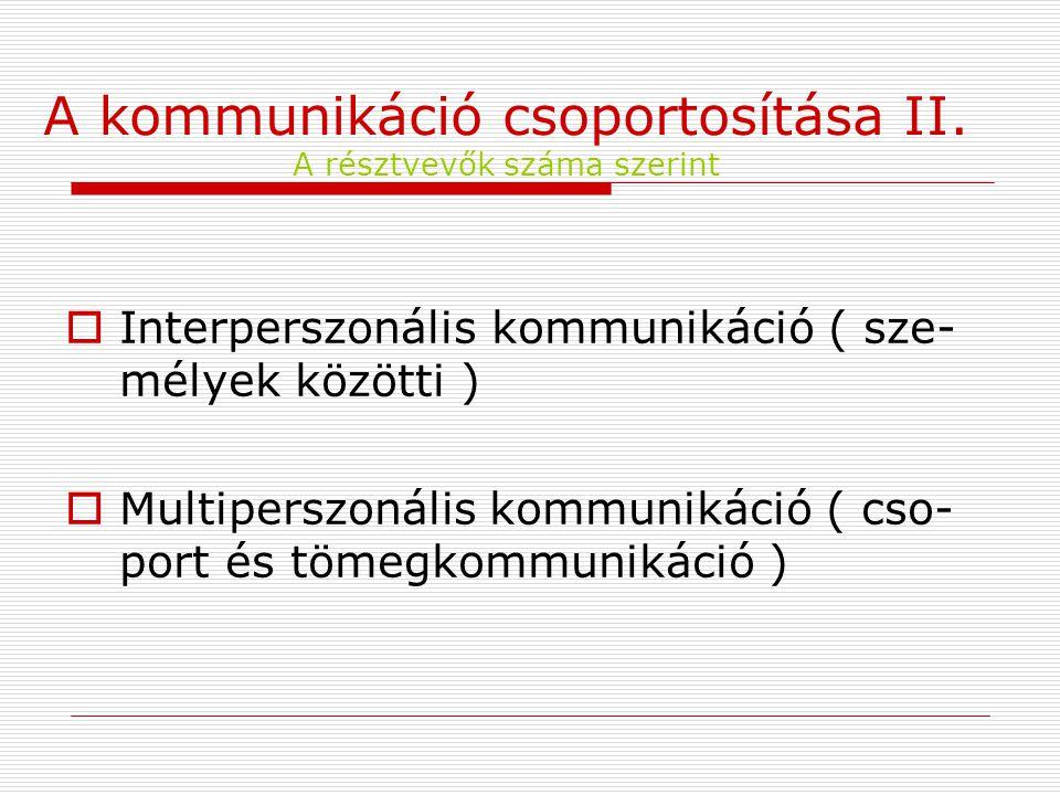 A kommunikáció csoportosítása II. A résztvevők száma szerint  Interperszonális kommunikáció ( sze- mélyek közötti )  Multiperszonális kommunikáció (