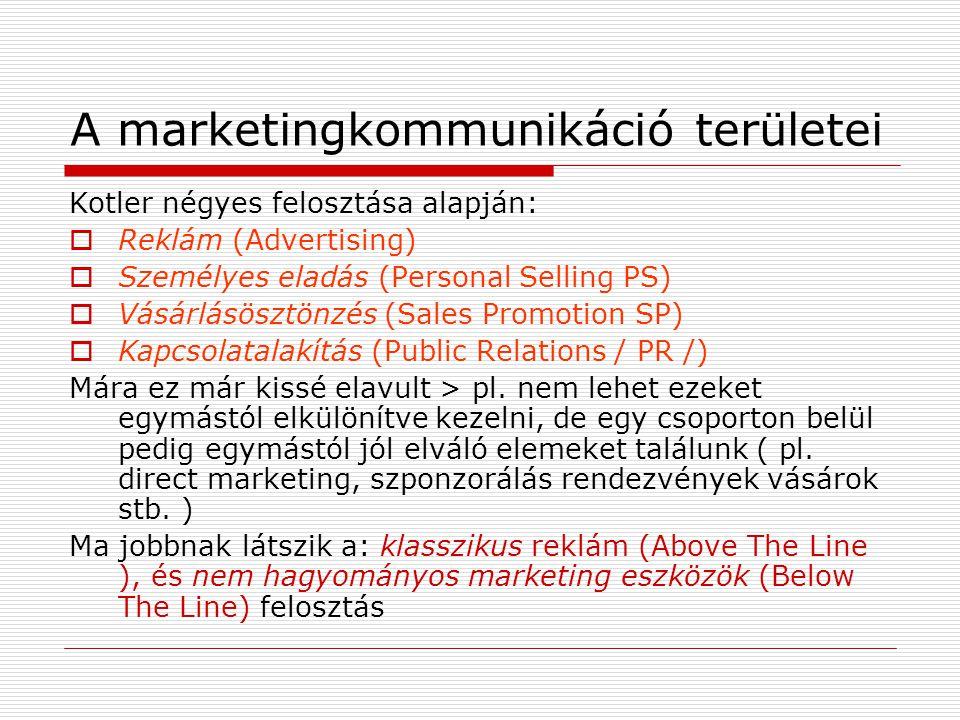 A marketingkommunikáció területei Kotler négyes felosztása alapján:  Reklám (Advertising)  Személyes eladás (Personal Selling PS)  Vásárlásösztönzé
