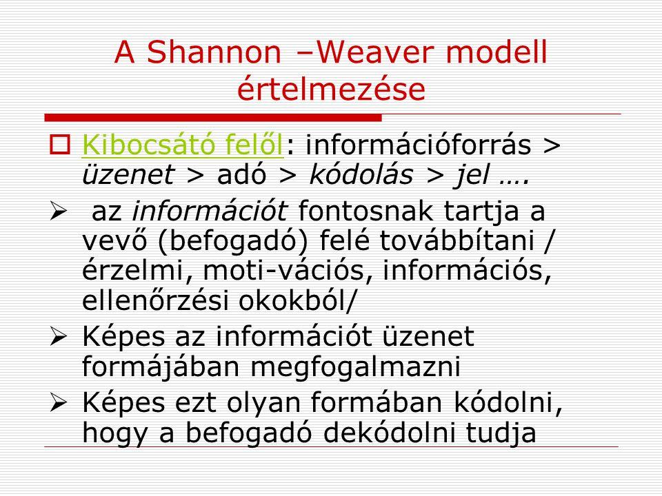 A Shannon –Weaver modell értelmezése  Kibocsátó felől: információforrás > üzenet > adó > kódolás > jel ….  az információt fontosnak tartja a vevő (b