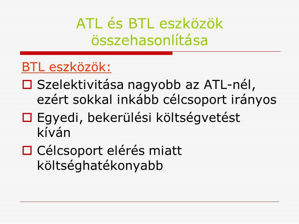 ATL és BTL eszközök összehasonlítása BTL eszközök:  Szelektivitása nagyobb az ATL-nél, ezért sokkal inkább célcsoport irányos  Egyedi, bekerülési kö