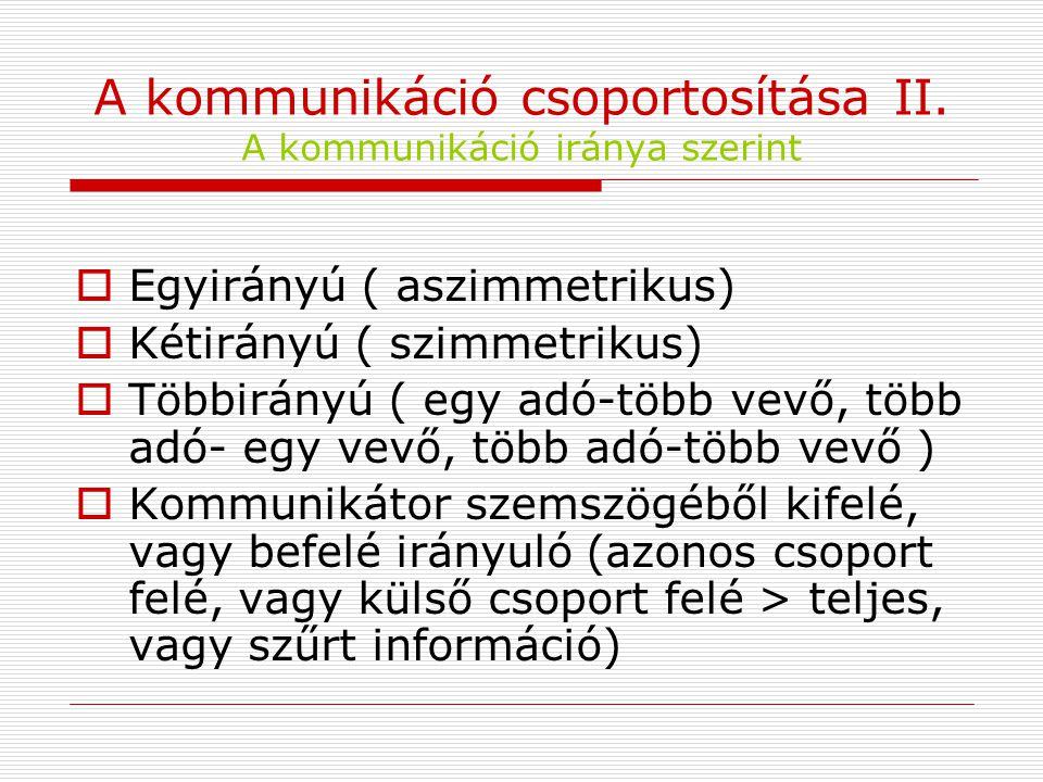 A kommunikáció csoportosítása II. A kommunikáció iránya szerint  Egyirányú ( aszimmetrikus)  Kétirányú ( szimmetrikus)  Többirányú ( egy adó-több v