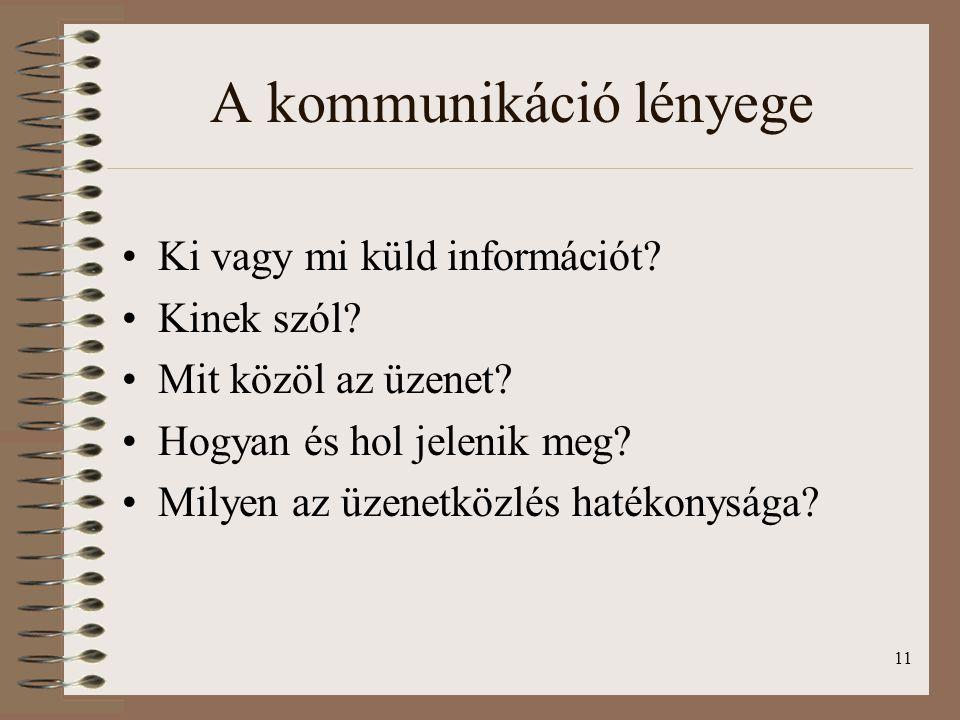 11 A kommunikáció lényege Ki vagy mi küld információt? Kinek szól? Mit közöl az üzenet? Hogyan és hol jelenik meg? Milyen az üzenetközlés hatékonysága