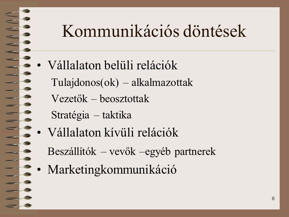 6 Kommunikációs döntések Vállalaton belüli relációk Tulajdonos(ok) – alkalmazottak Vezetők – beosztottak Stratégia – taktika Vállalaton kívüli reláció