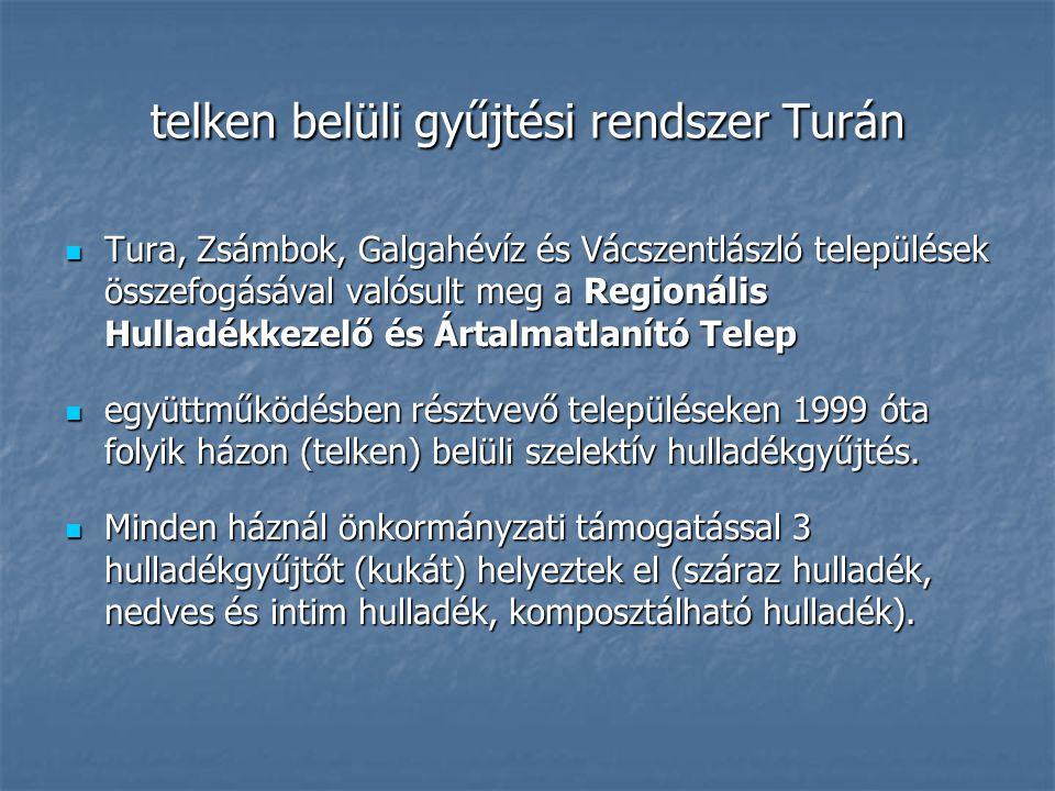 telken belüli gyűjtési rendszer Turán Tura, Zsámbok, Galgahévíz és Vácszentlászló települések összefogásával valósult meg a Regionális Hulladékkezelő