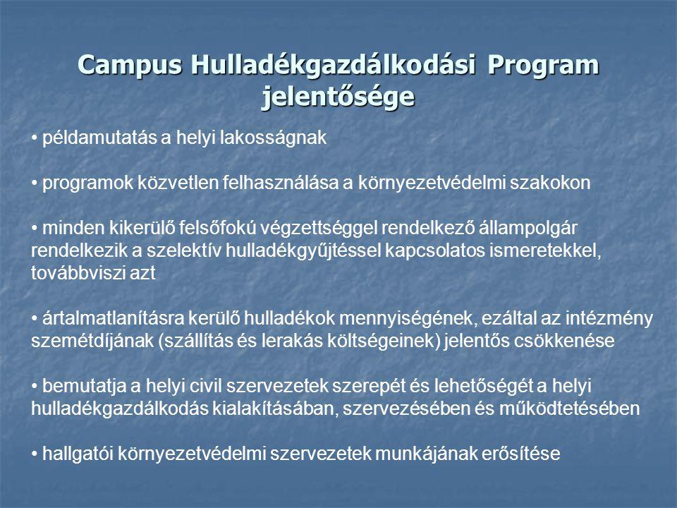 Campus Hulladékgazdálkodási Program jelentősége példamutatás a helyi lakosságnak programok közvetlen felhasználása a környezetvédelmi szakokon minden