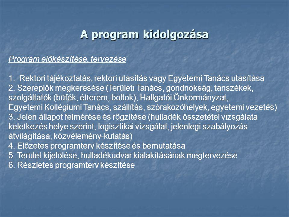 A program kidolgozása Program előkészítése, tervezése 1.Rektori tájékoztatás, rektori utasítás vagy Egyetemi Tanács utasítása 2. Szereplők megkeresése